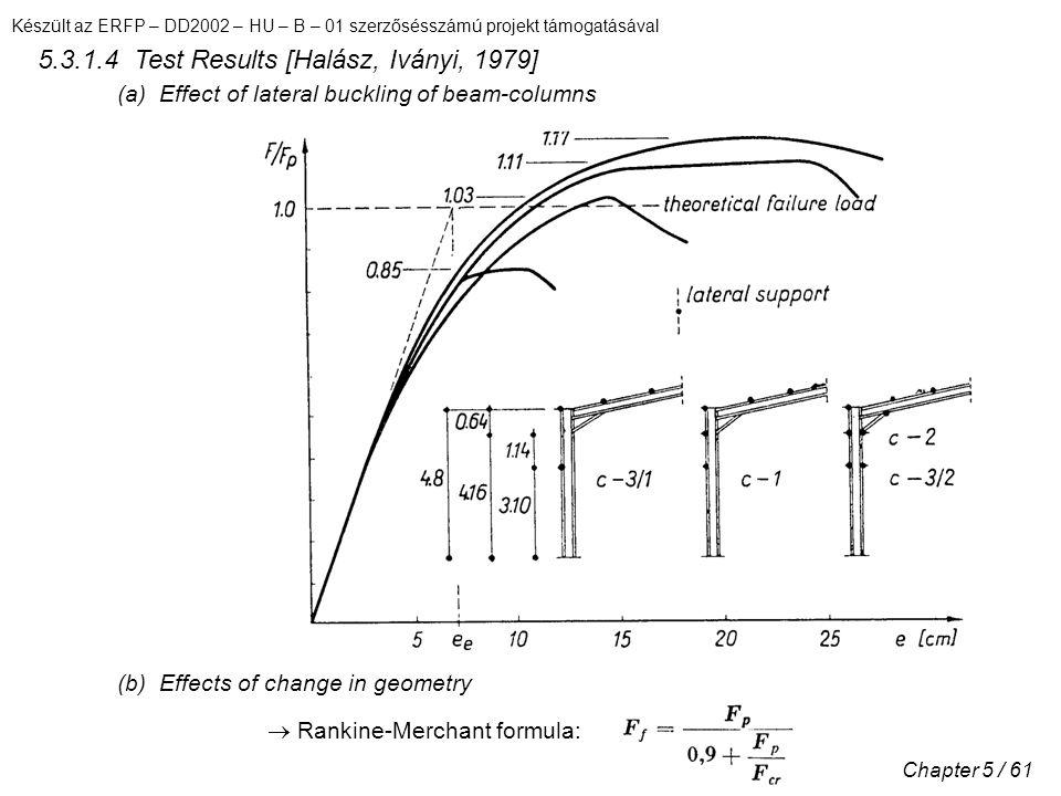 5.3.1.4 Test Results [Halász, Iványi, 1979]
